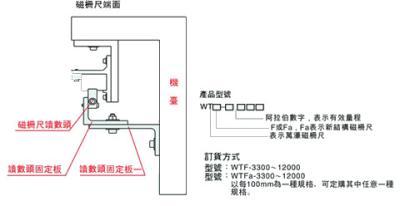 镗床型号tx611b的电路图